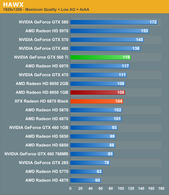 NVIDIA GEFORCE FORCEWARE 262.99 GRAPHICS DRIVERS UPDATE