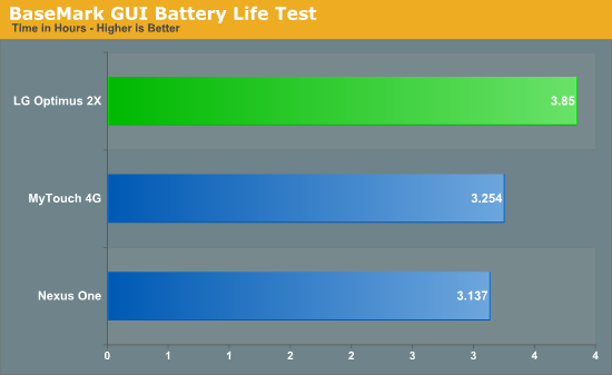 BaseMark GUI Battery Life Test