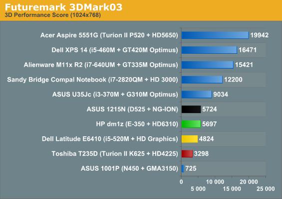 скачать драйвер Amd Radeon Hd 6250 Graphics - фото 11