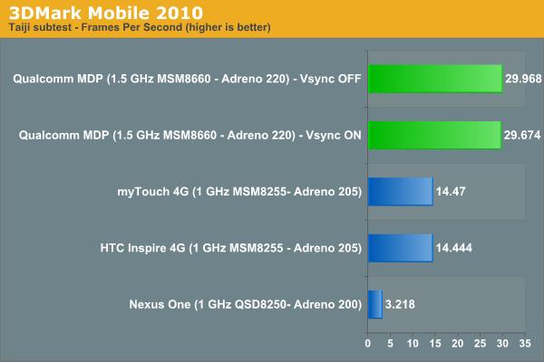 3DMark Mobile 2010