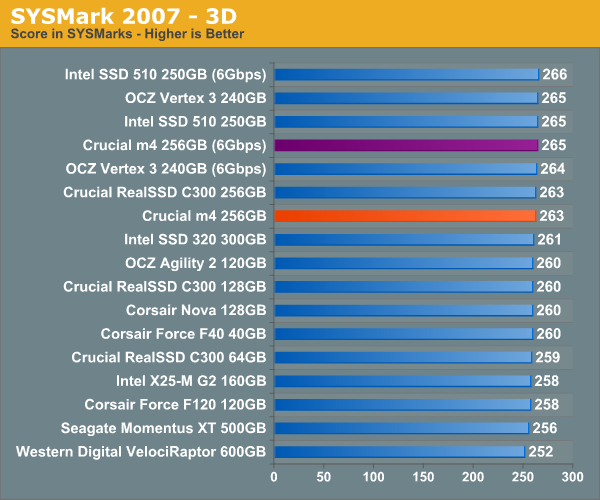 SYSMark 2007—3D