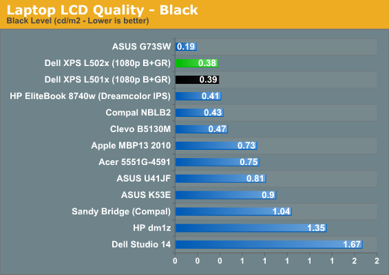 Laptop LCD Quality - Black