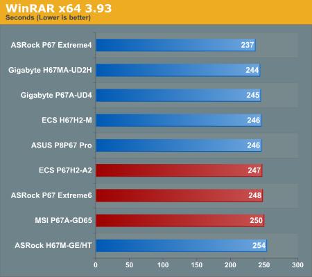 WinRAR x64 3.93—P67 Part 2