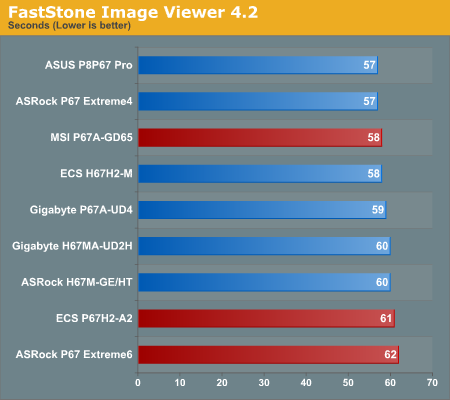FastStone Image Viewer 4.2—P67 Part 2