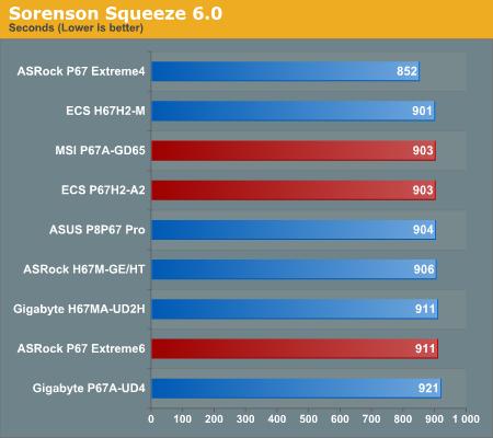 Sorenson Squeeze 6.0—P67 Part 2