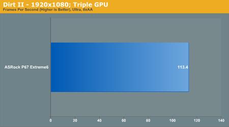 Dirt II—1920x1080; Tri GPU