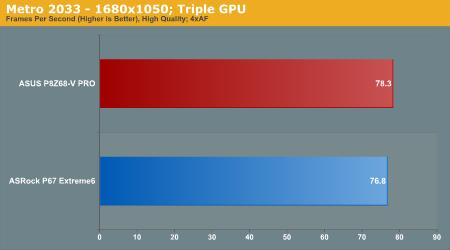 Metro 2033—1680x1050; Triple GPU