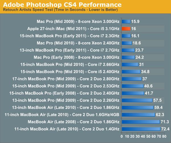 mac pro 2008 power consumption