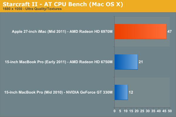 Starcraft II - AT CPU Bench (Mac OS X)