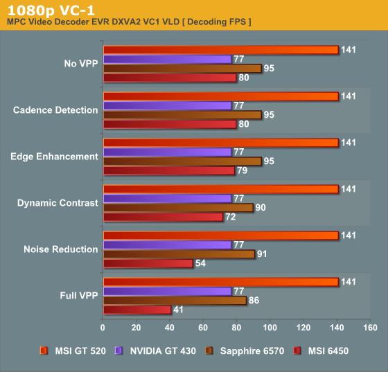 1080p VC-1