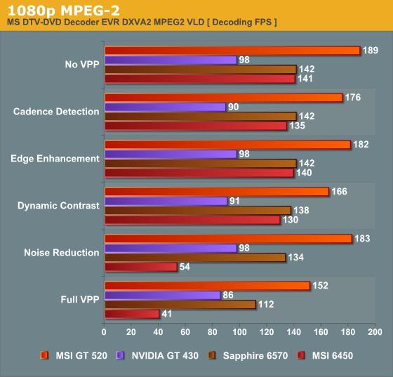 1080p MPEG-2