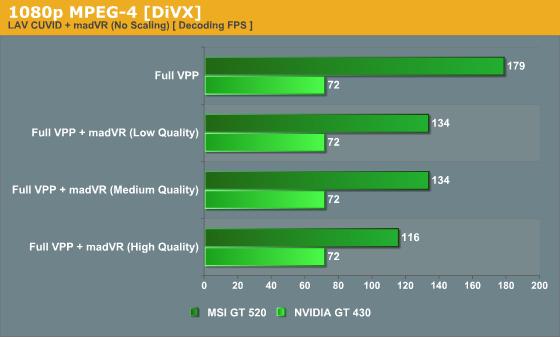 1080p MPEG-4 [DiVX]