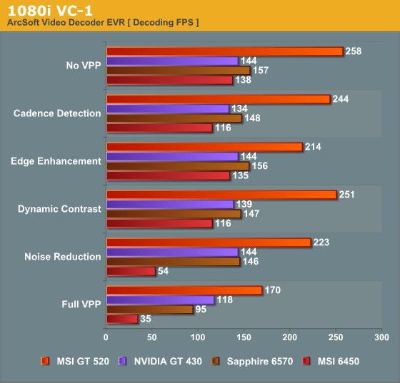 1080i VC-1