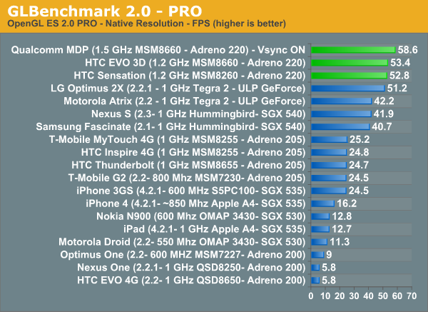 http://images.anandtech.com/graphs/graph4416/38184.png