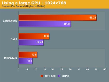 Using a Large GPU - 1024x768
