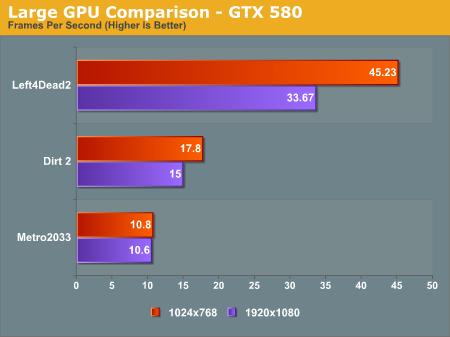 Large GPU Comparison - GTX 580