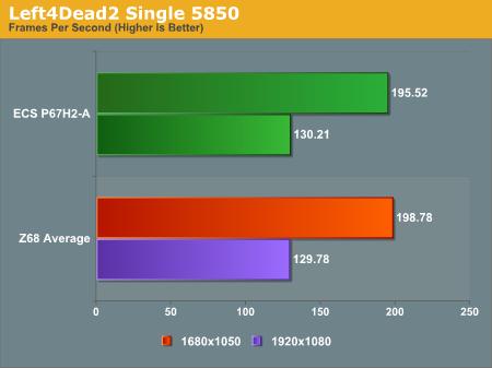 Left4Dead2 Single 5850