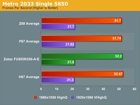 Metro 2033 Single 5850