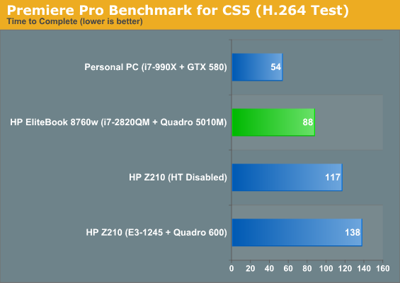 Workstation Performance - HP EliteBook 8760w: Color, So Dreamy
