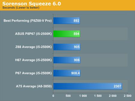 Sorenson Squeeze 6.0