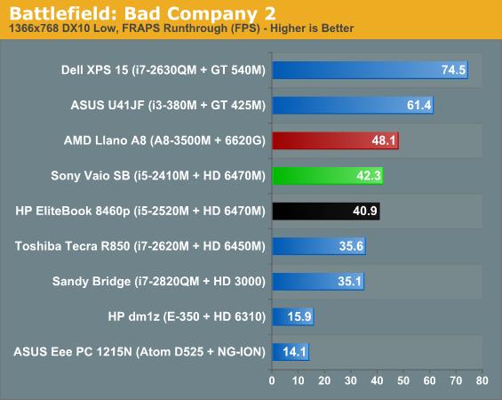 AMD RADEON HD 6470M GRAPHICS DRIVER DOWNLOAD