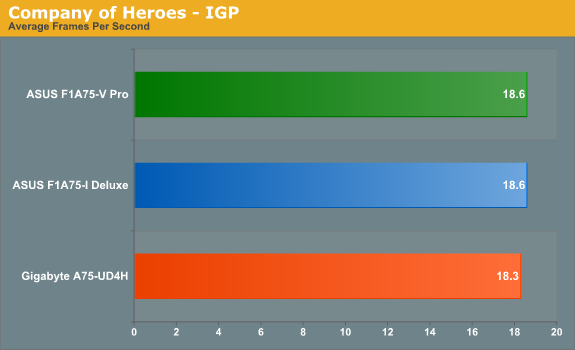 Company of Heroes - IGP