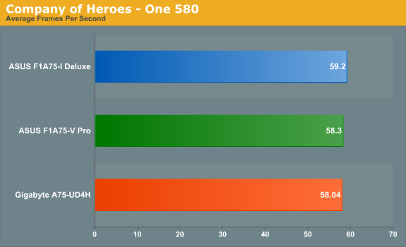 Company of Heroes - One 580