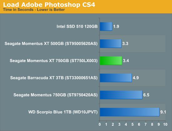 Load Adobe Photoshop CS4
