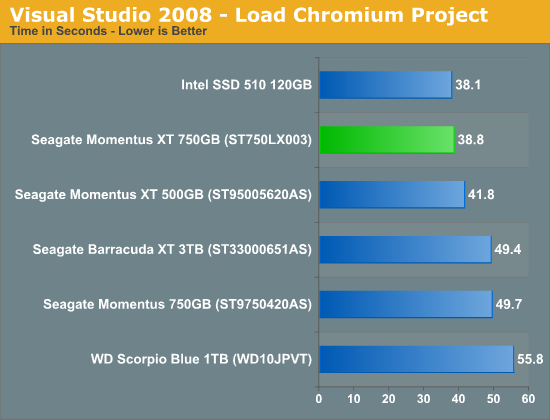 Visual Studio 2008 - Load Chromium Project