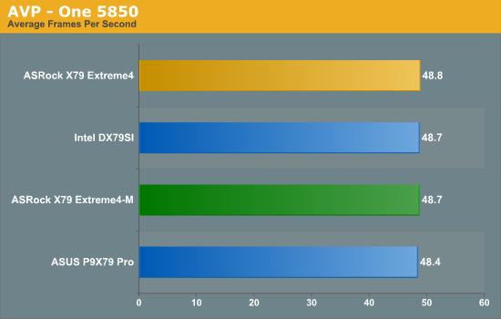 AVP - One 5850