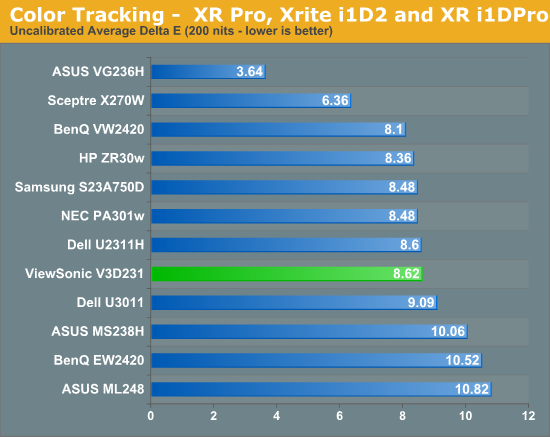 Color Tracking -  XR Pro, Xrite i1D2 and XR i1DPro