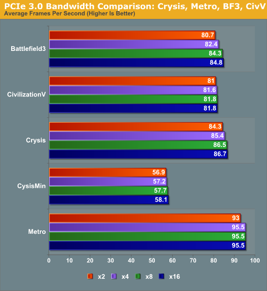 http://images.anandtech.com/graphs/graph5458/43816.png