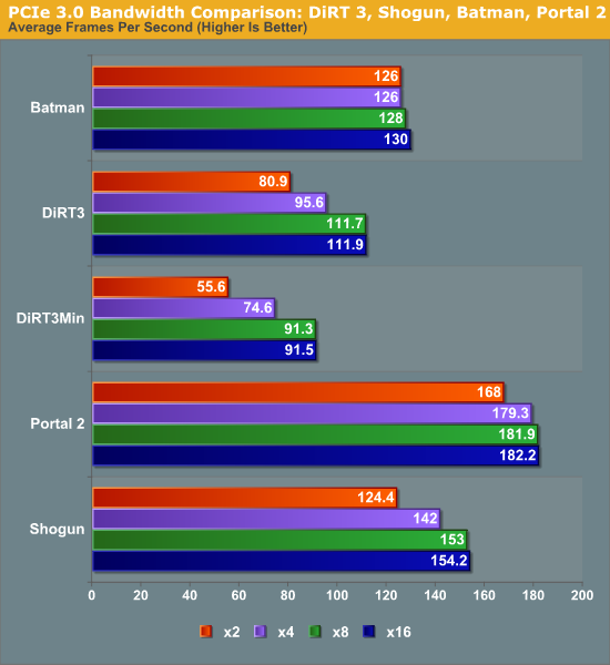 http://images.anandtech.com/graphs/graph5458/43817.png