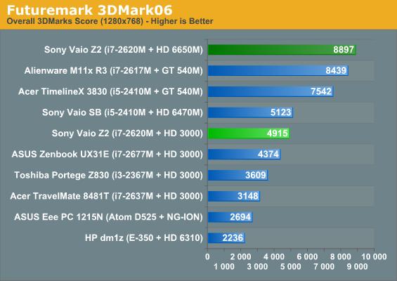 AMD RADEON 6650M WINDOWS 8 1 DRIVERS DOWNLOAD