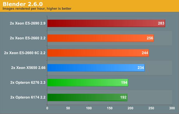 Blender 2.6.0