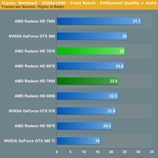 7850 for 1080p gaming monitors