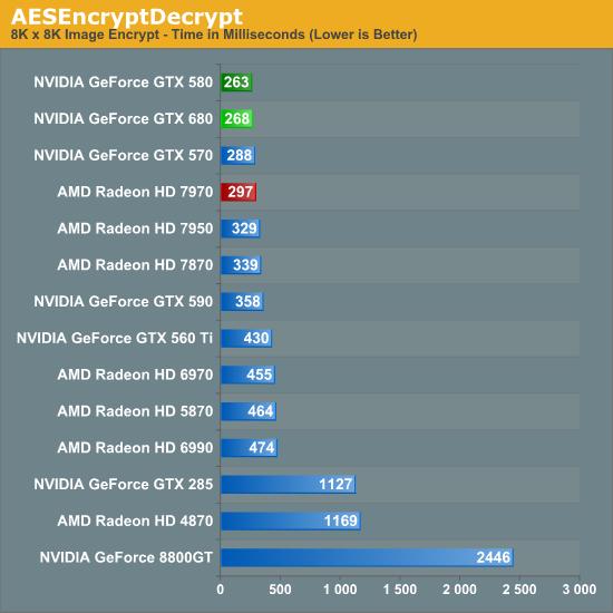 AESEncryptDecrypt