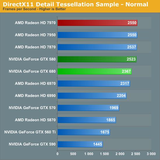 DirectX11 Detail Tessellation Sample - Normal