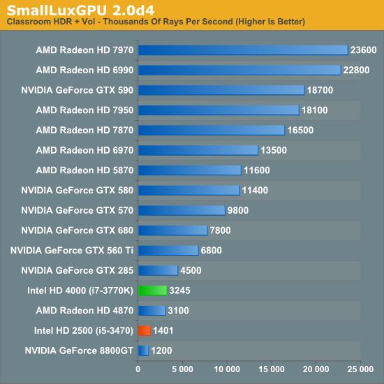 SmallLuxGPU 2.0d4