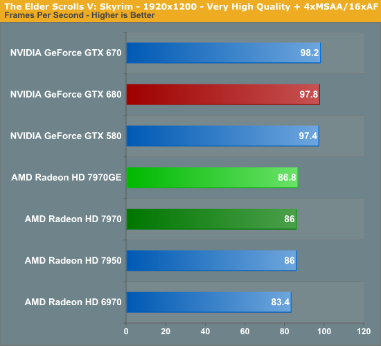 how to tell what specific radeon ard i have