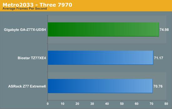 Metro2033 - Three 7970
