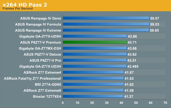 x264 HD Pass 2