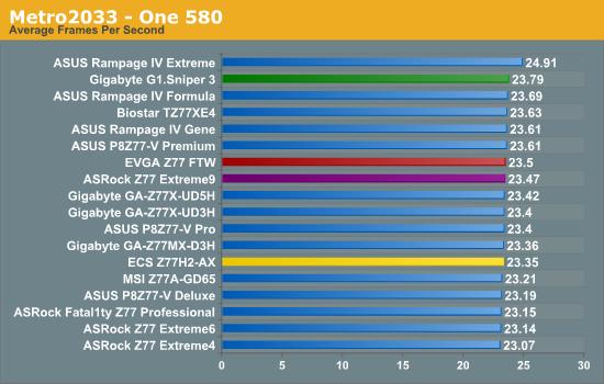 Metro2033 - One 580