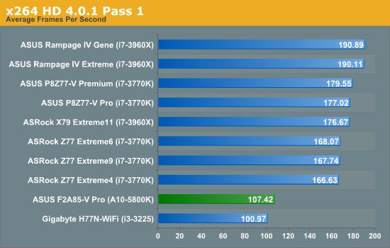 x264 HD 4.0.1 Pass 1