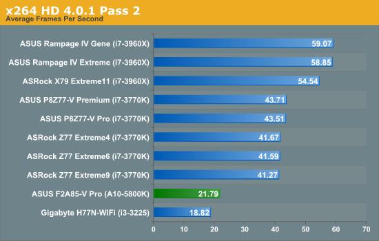 x264 HD 4.0.1 Pass 2