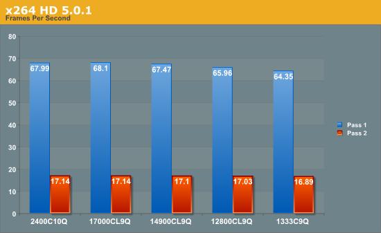 x264 HD 5.0.1