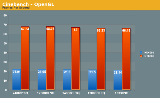 Cinebench - OpenGL