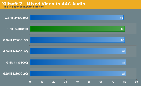 Xilisoft 7 - Mixed Video to AAC Audio