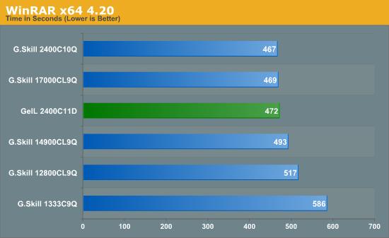 WinRAR x64 4.20