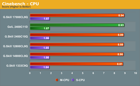 Cinebench - CPU